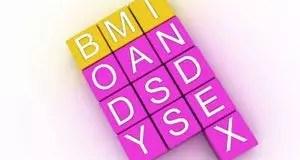 BMI Index Image