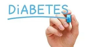 risk of developing Type 2 Diabetes