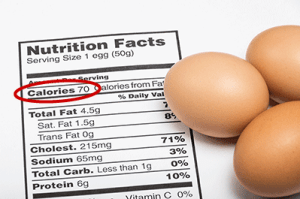 counting calories nutrition