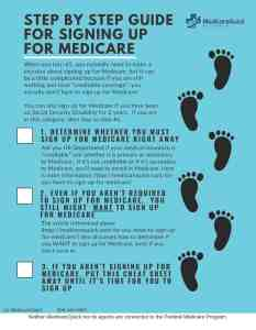 Image of the Step by Step Guide for signing up for Medicare