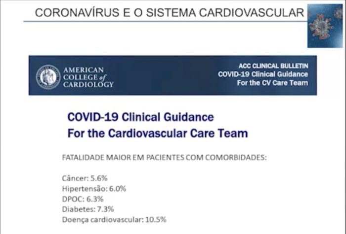 Coronavirus e o sistema cardiovascular