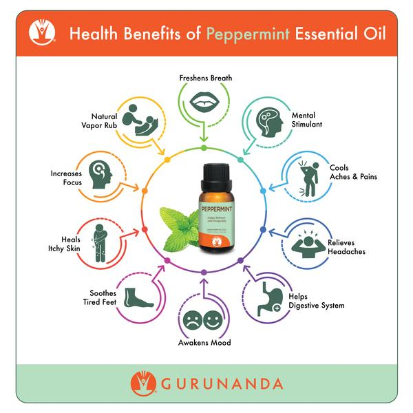 health benefits of using peppermint essential oil