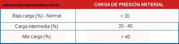 CargaPA_MAPA_NORMA_venezolana