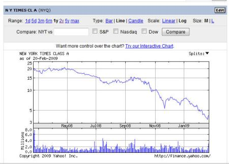 ny-times-chart