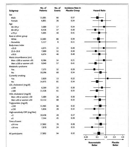 statin-data