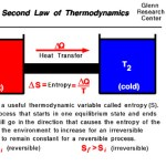 Second Law of Thermodynamics Held Unconstitutional