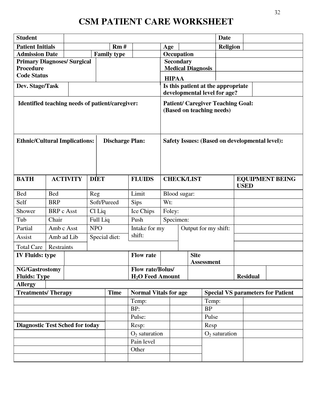 Complete List Of Nanda Nursing Diagnosis