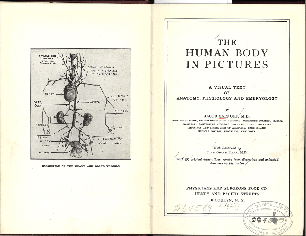 """Title page and frontispiece from Jacob Sarnoff, The Human Body in Pictures (ca. 1927), a small book printed to supplement the silent motion picture series. The frontispiece caption reads """"Dissection of the heart and blood vessels."""