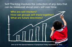 self-tracking_symposium_header