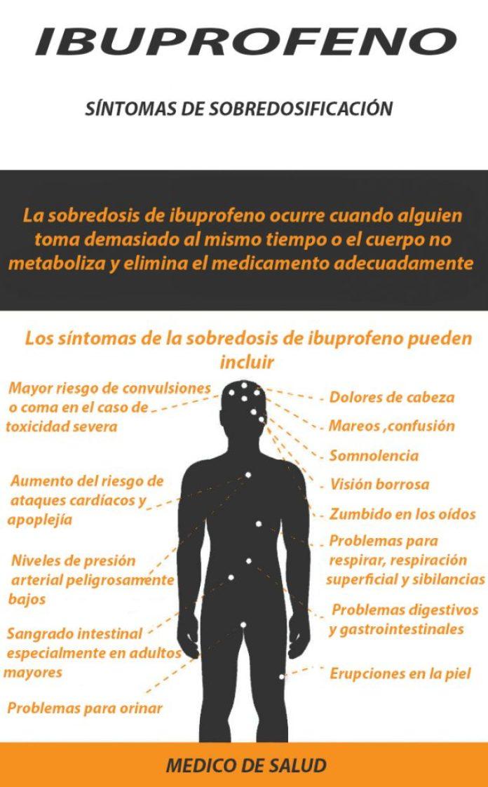Ibuprofeno tomar analgésicos a menudo? aquí está cómo evitar la sobredosis de ibuprofeno Tomar analgésicos a menudo? Aquí está cómo evitar la sobredosis de ibuprofeno ibuprofengraphic