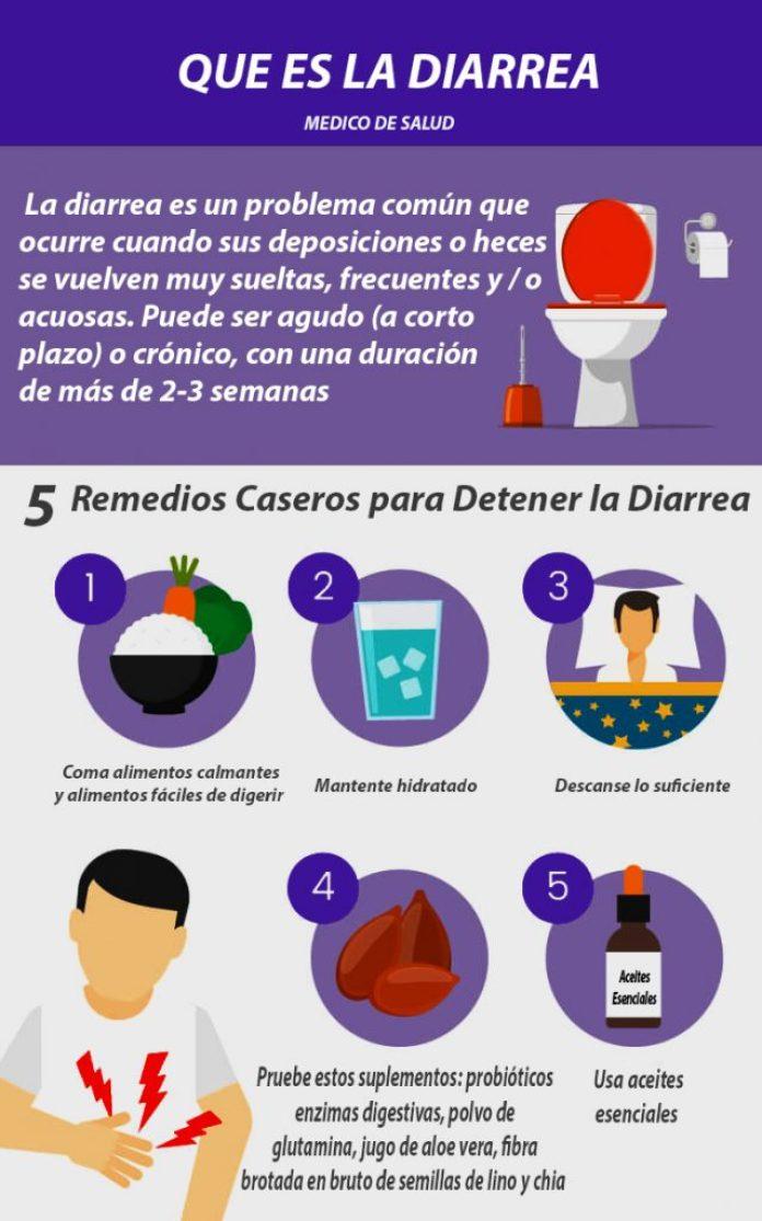 Cómo detener la diarrea rápidamente diarrea Cómo detener la diarrea rápidamente Diarrea HDR