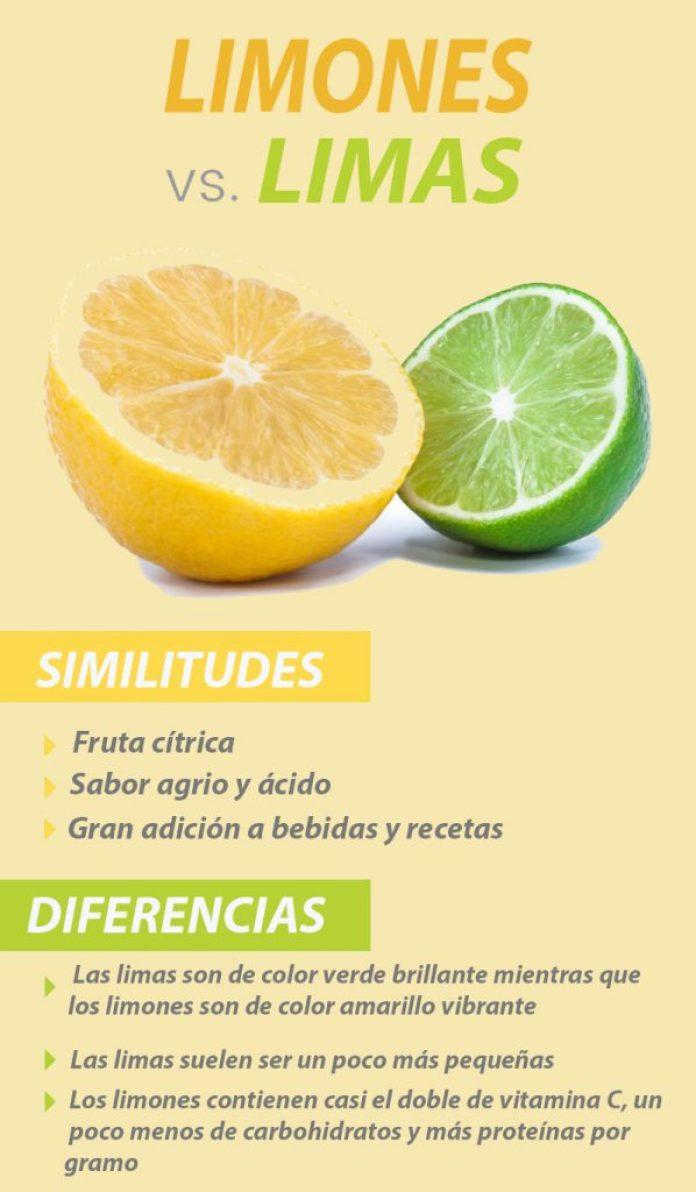 Limones vs. limas limon: los 7 mejores beneficios de la nutrición Limon: Los 7 mejores beneficios de la nutrición LemonNutrition Graphic