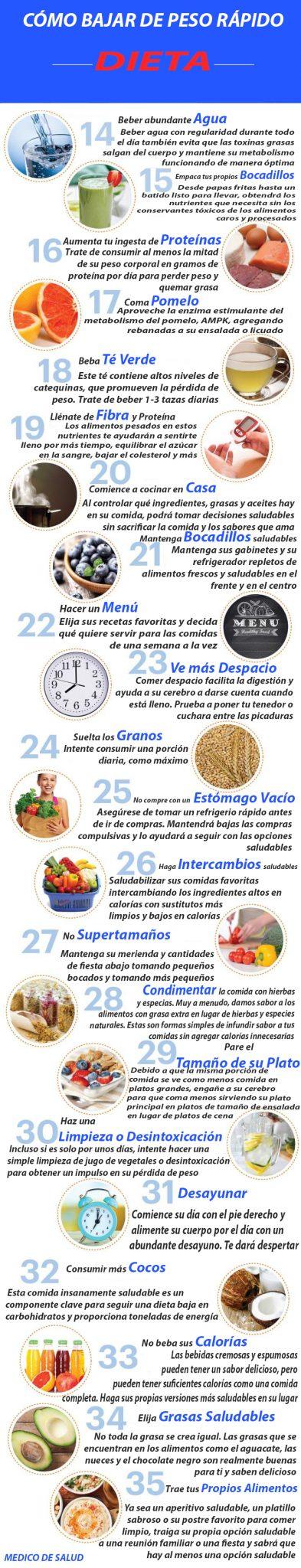 Cómo perder peso rápidamente: SECRETOS DE DIETA 49 secretos para | cómo perder peso rápido 49 Secretos para | Cómo Perder Peso Rápido C  mo perder peso r  pidamente SECRETOS DE DIETA