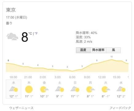 「東京,天気」の検索結果画面