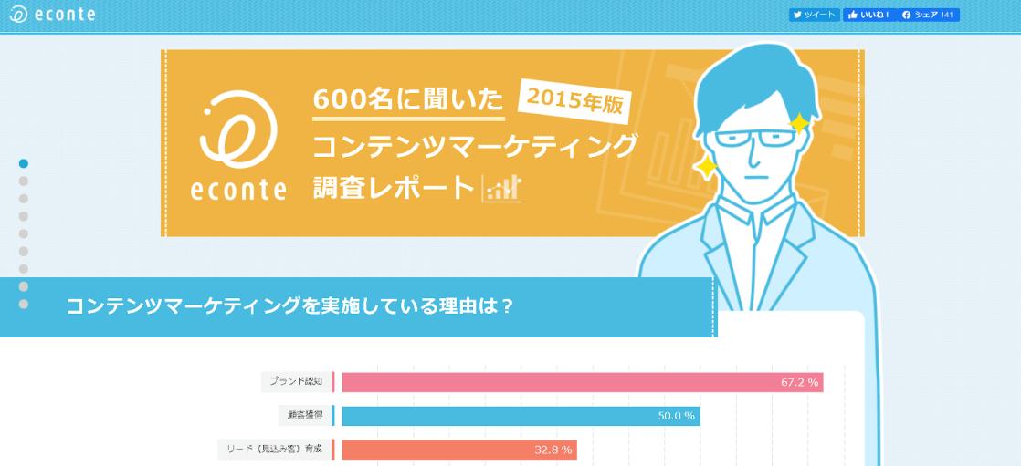 インフォグラフィックver. コンテンツマーケティング調査レポート2015年版 _ 株式会社エコンテ