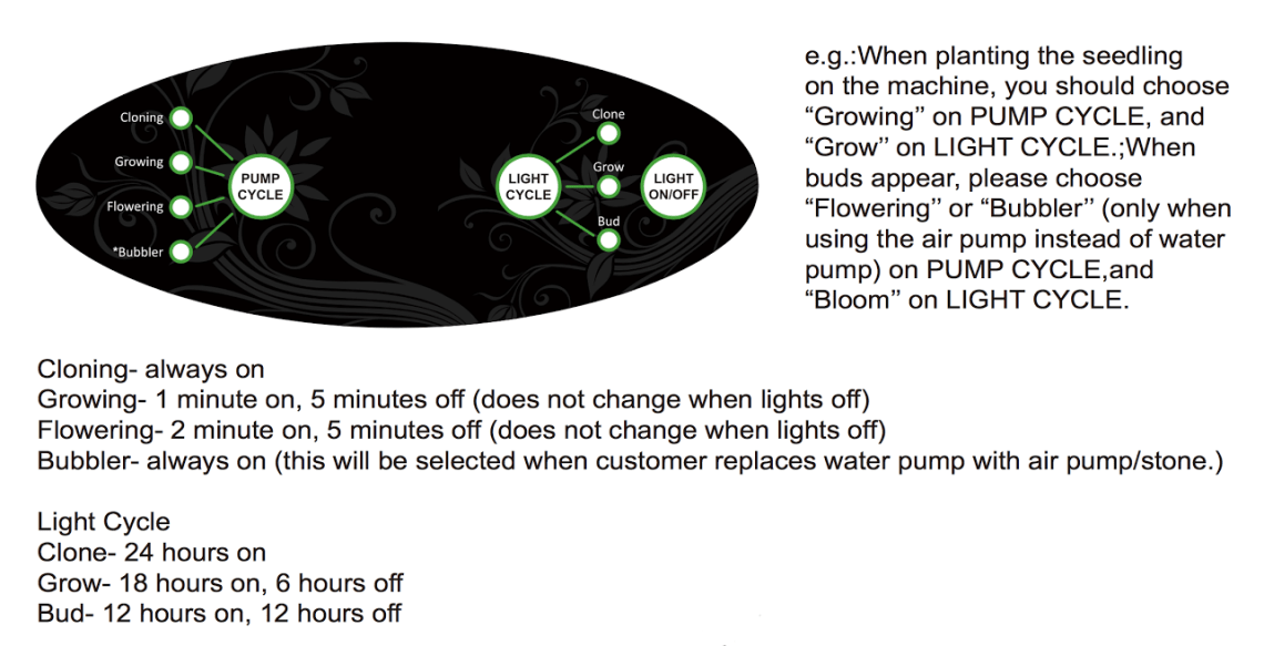 Water and lighting function