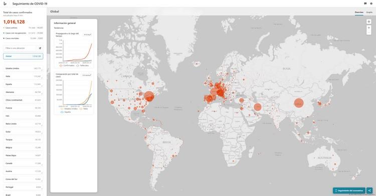 Mapa de seguimiento en tiempo real del coronavirus COVID-19 o 2019-nCoV de Microsoft