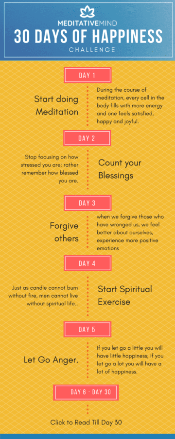 30 Days of Happiness Challenge - Meditative Mind