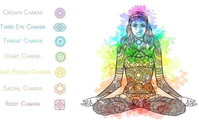 Understanding 7 Chakras. What are they and how balancing them helps us physically, emotionally and spiritually?