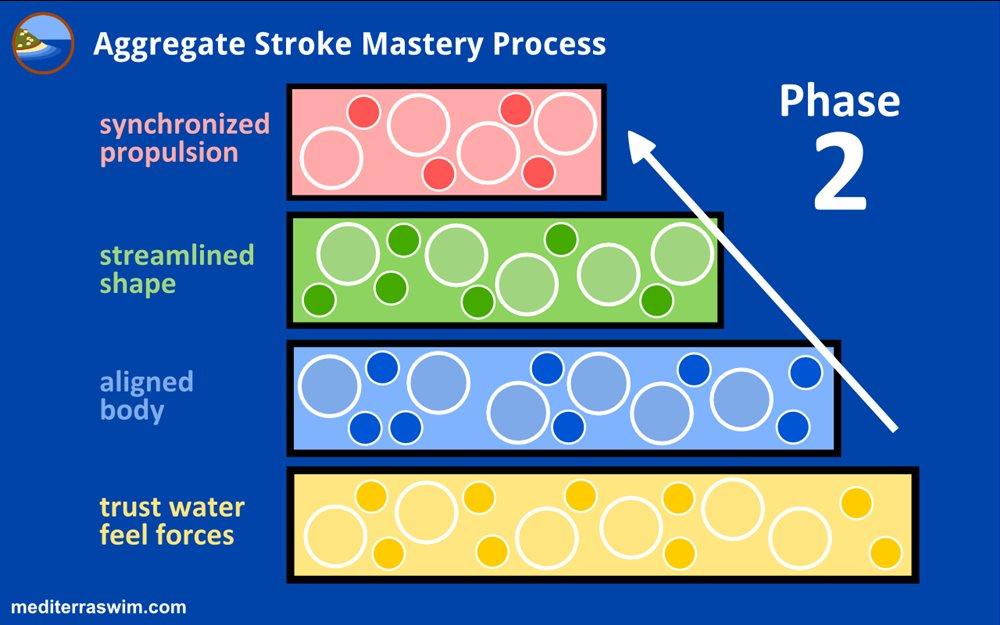 1501 aggregate mastery 2 1000x JPG