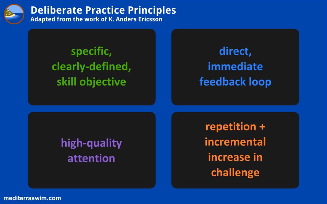 Deep Practice Encouragement – Part 2