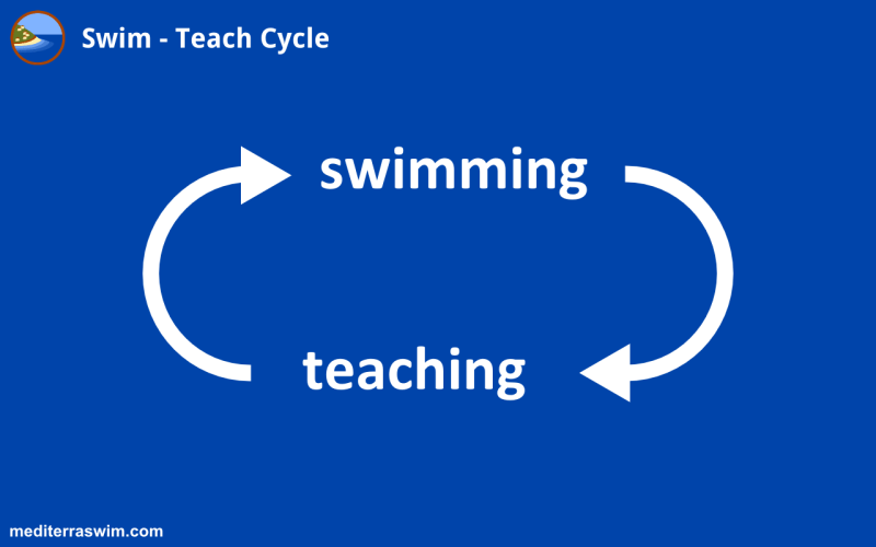 1501 swim teach cycle