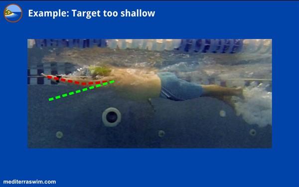 1511 example shallow target 600x375