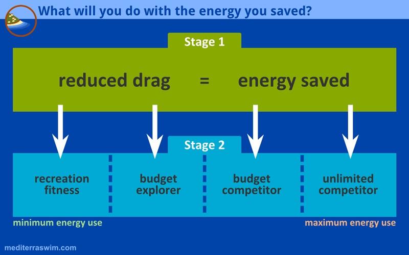 1602 diagram energy saved 800x500b