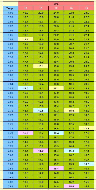 160215 Pace Combo Matrix MAT