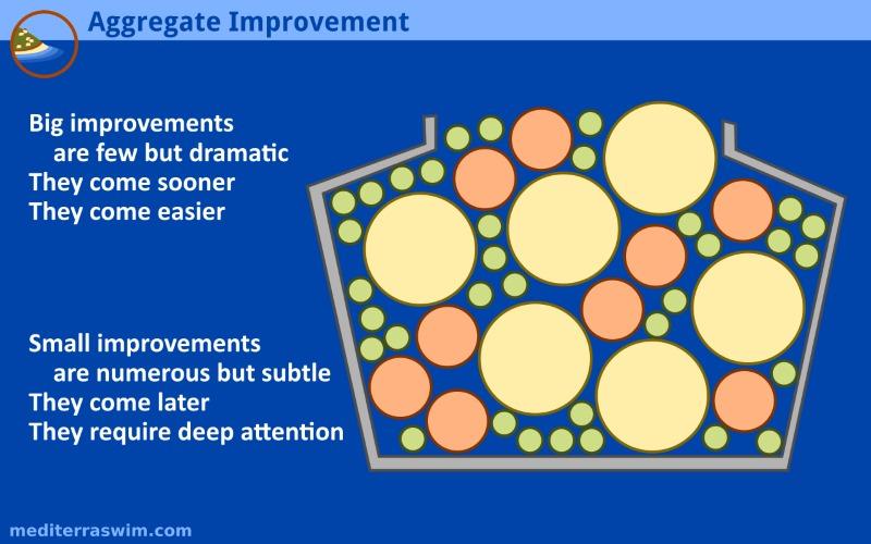 1609-image-aggregate-improvement-800x500