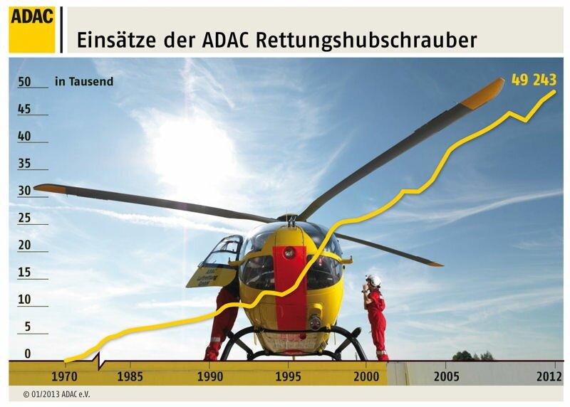 130123-adac2012-1