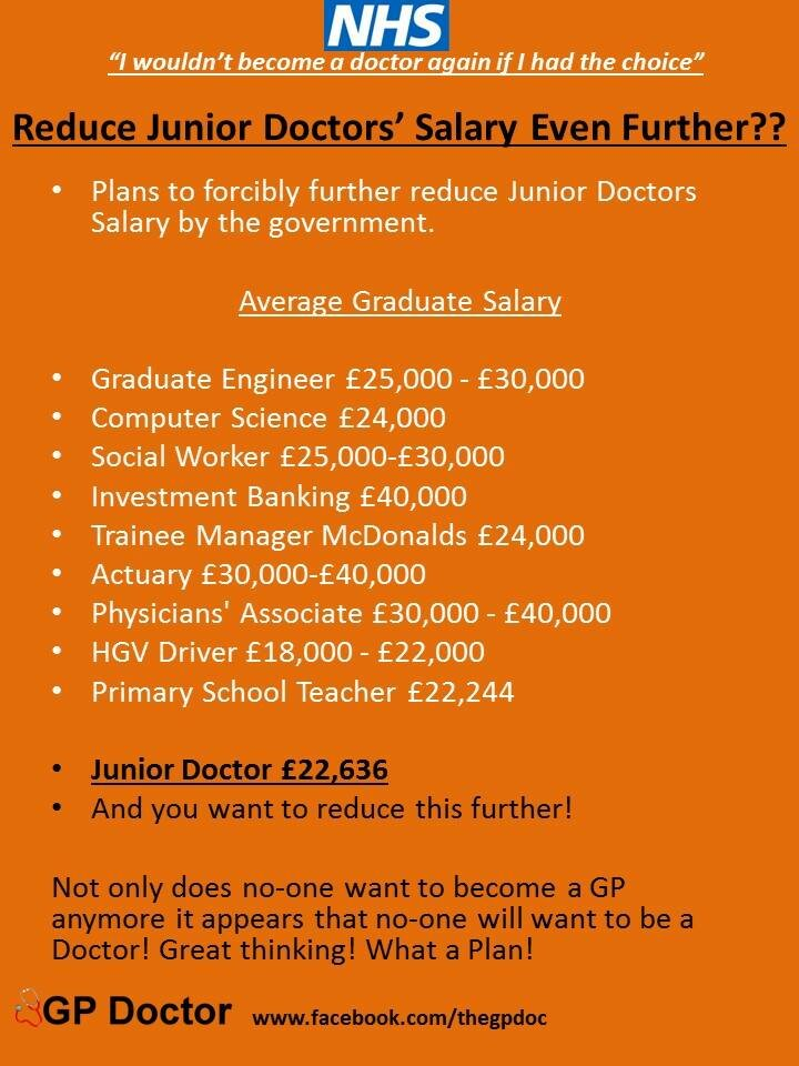 salary junior doctor