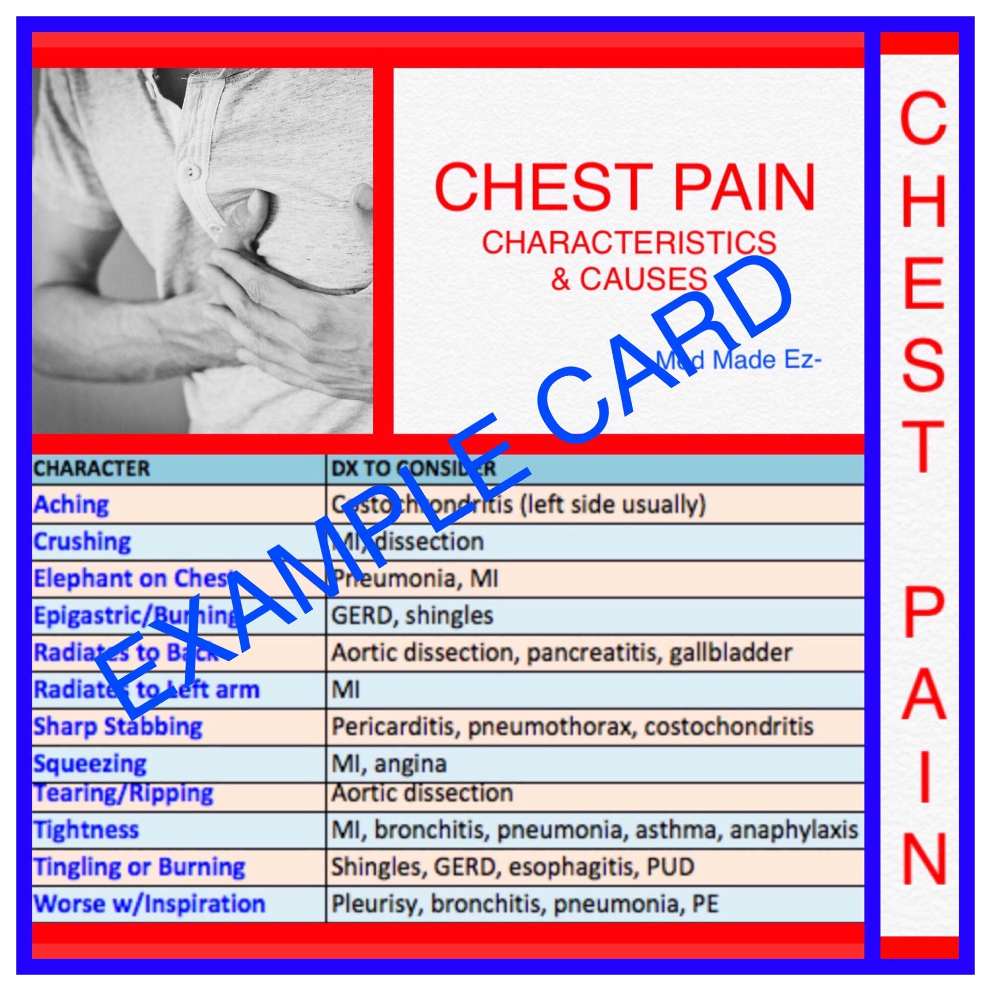 Unlimited Quiz Access & Nursing Kit (SALE!)