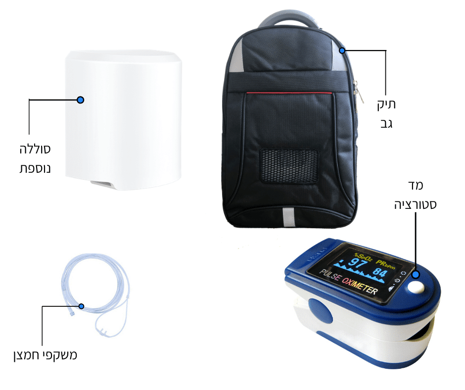 חבילה משלימה למחולל חמצן נייד