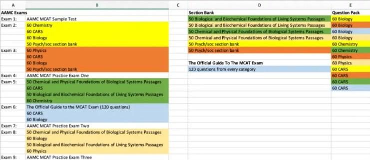 1 month MCAT study schedule