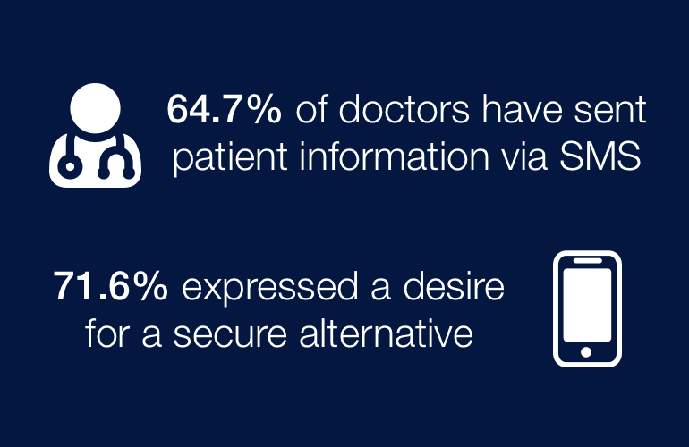 Protecting-patient-privacy