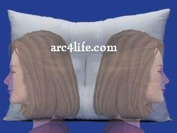 Arc4life-Cervical-Linear-Traction-Neck-Pillow-Arc4life-Neck-Pillow-Medium-Size-24×17-Cervical-Neck-Support-and-Neck-Traction-Improve-Posture-Stop-Neck-Pain-and-Sleep-Better-for-Side-and-Back-Sleepers–0-0