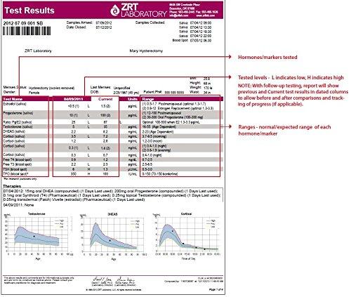 Fertility-Profile-Home-Hormone-Test-Kit-Saliva-Cx4-Blood-E2-Pg-T-SHBG-DS-TSH-fT3-fT4-TPO-FSH-LH-Includes-Pre-Paid-Sample-Return-Label-0-0