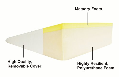 InteVision-Extra-Large-Foam-Wedge-Bed-Pillow-33-x-305-x-75-with-High-Quality-Removable-Cover-0-0