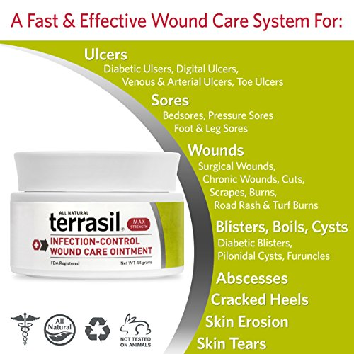 Terrasil® Wound Care Tube & Medical Grade Bandages - 3X Faster Healing Dr   Recommended 100% Guaranteed infection bed & pressure sores diabetic wounds