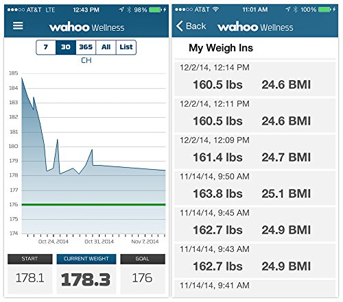 Wahoo-Balance-Bluetooth-Smart-Scale-for-iPhone-and-iPad-0-1