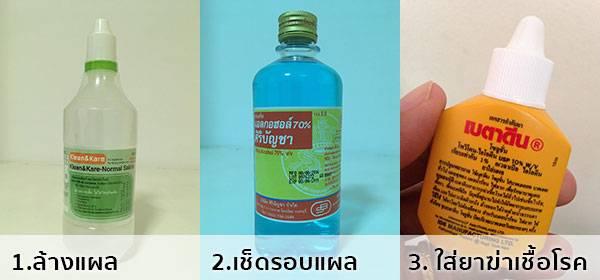 ป้องกันแผลติดเชื้อ