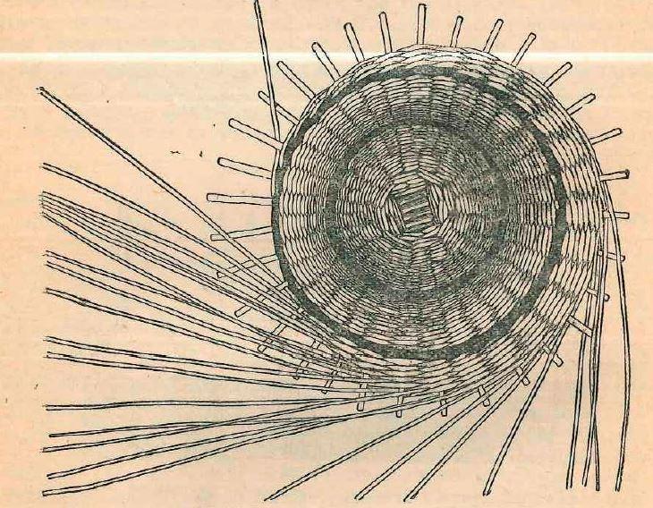 плетение круглого щитка