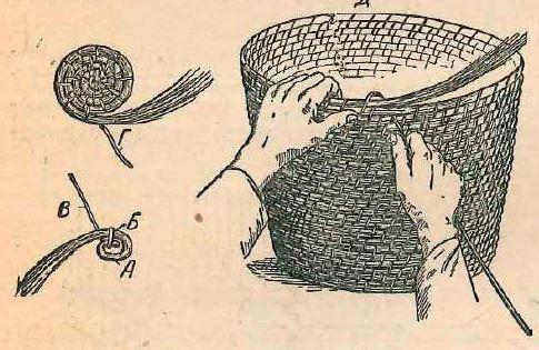 плетение соломенными рядами