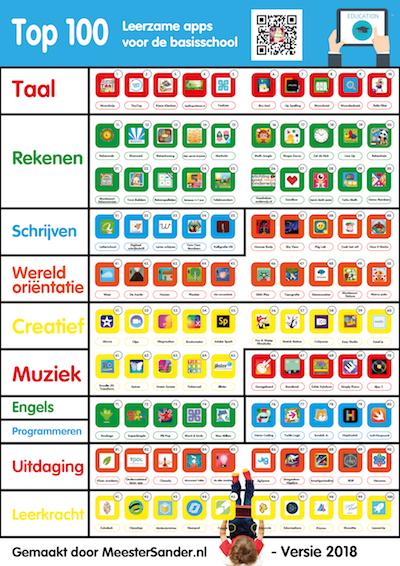 Poster app top 100 voor de basisschool_Tekengebied 1.png