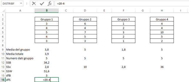 One way anova test in Microsoft Excel : dfW
