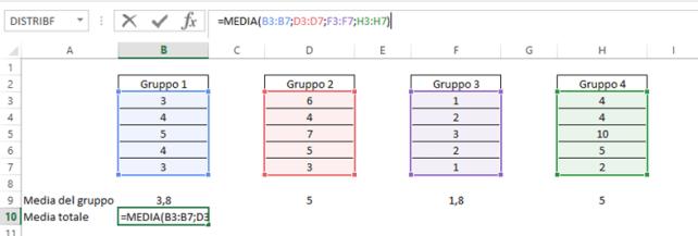 Esempio: calcolo media complessiva