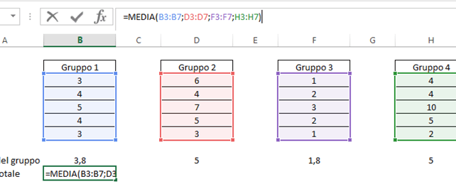 One Way ANOVA Test in Microsoft Excel