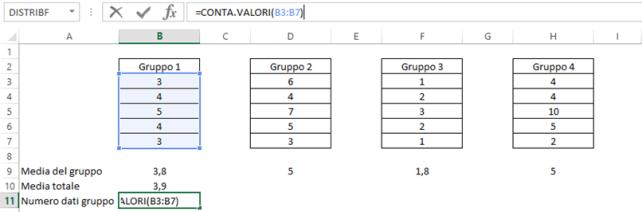 Valori m dei gruppi