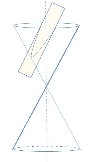 parabola: definizione come conica
